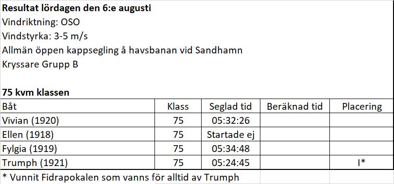 Resultat 6 augusti
