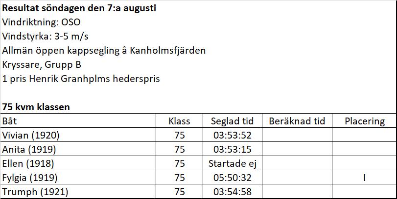 Resultat 7 augusti